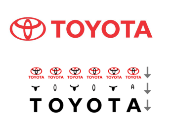 signification logo toyota