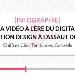 [Infographie] Le Motion Design à l'assaut du web by Creads