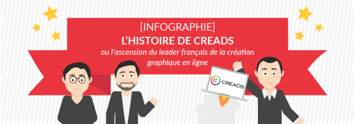 creads a d u00e9nich u00e9 pour vous 3 tutos sp u00e9cial infographie