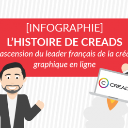 #HappyCreads : Revivez la Success Story de Creads en infographie !