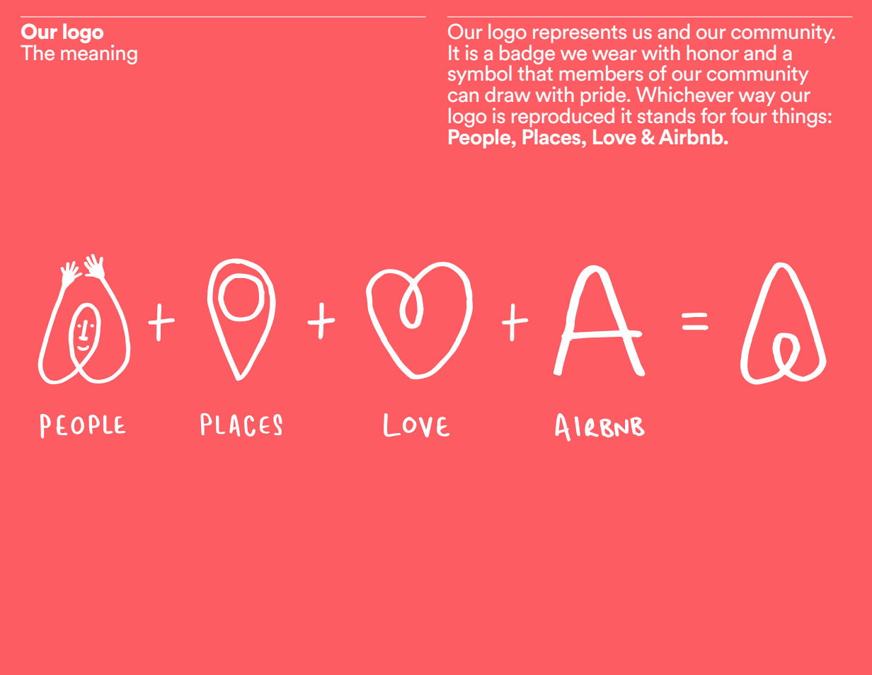 Charte graphique logo Airbnb agence Creads
